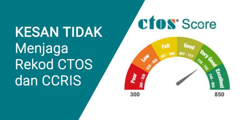 Kesan Tidak Menjaga rekod CTOS dan CCRIS